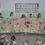Obchody Dnia Ziemi w klasach I-III